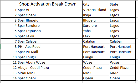 Click image for larger version  Name:Spar Shop list..PNG Views:1 Size:14.7 KB ID:24122